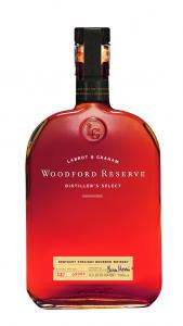 Woodford copy